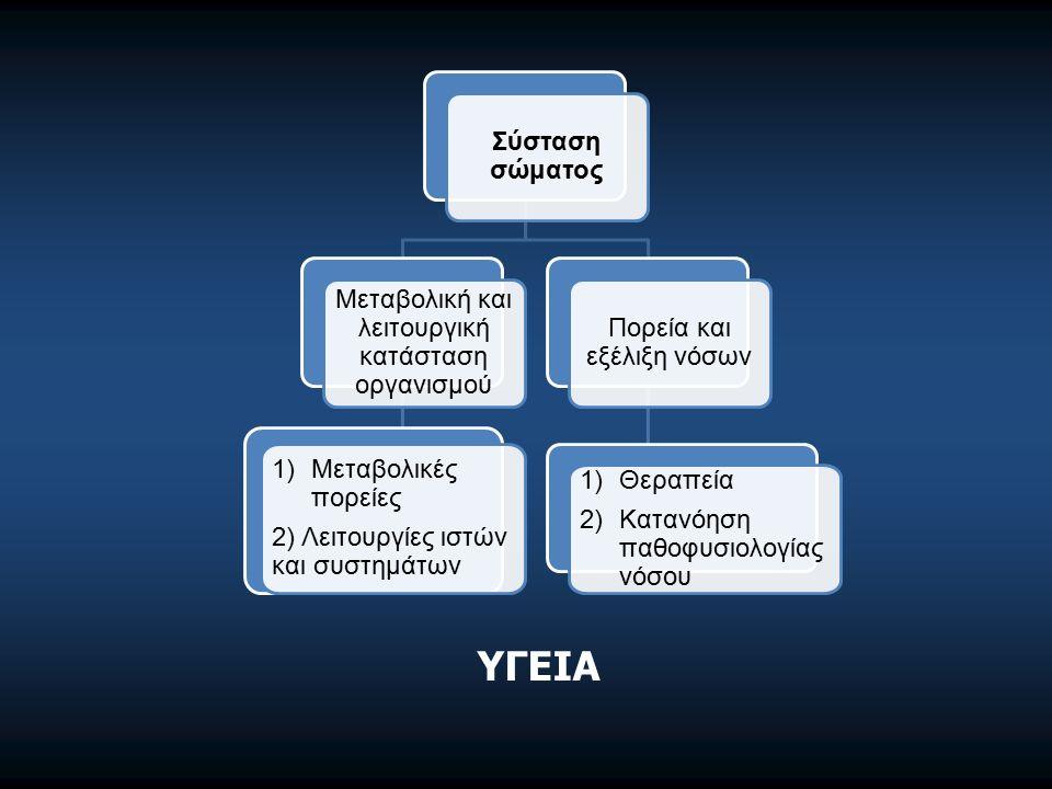 Σύσταση σώματος Μεταβολική και λειτουργική κατάσταση οργανισμού 1)Μεταβολικές πορείες 2) Λειτουργίες ιστών και συστημάτων Πορεία και εξέλιξη νόσων 1)Θεραπεία 2)Κατανόηση παθοφυσιολογίας νόσου ΥΓΕΙΑ