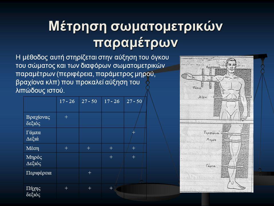 Μέτρηση σωματομετρικών παραμέτρων Η μέθοδος αυτή στηρίζεται στην αύξηση του όγκου του σώματος και των διαφόρων σωματομετρικών παραμέτρων (περιφέρεια, παράμετρος μηρού, βραχίονα κλπ) που προκαλεί αύξηση του λιπώδους ιστού.