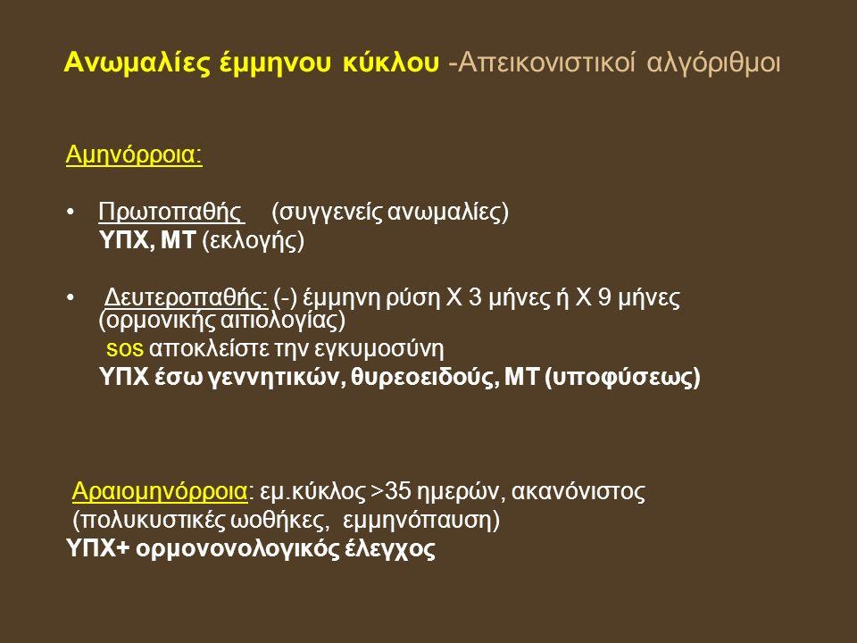Ανωμαλίες έμμηνου κύκλου -Απεικονιστικοί αλγόριθμοι Αμηνόρροια: Πρωτοπαθής (συγγενείς ανωμαλίες) ΥΠΧ, ΜΤ (εκλογής) Δευτεροπαθής: (-) έμμηνη ρύση Χ 3 μήνες ή Χ 9 μήνες (ορμονικής αιτιολογίας) sos αποκλείστε την εγκυμοσύνη ΥΠΧ έσω γεννητικών, θυρεοειδούς, ΜΤ (υποφύσεως) Αραιομηνόρροια: εμ.κύκλος >35 ημερών, ακανόνιστος (πολυκυστικές ωοθήκες, εμμηνόπαυση) ΥΠΧ+ ορμονονολογικός έλεγχος