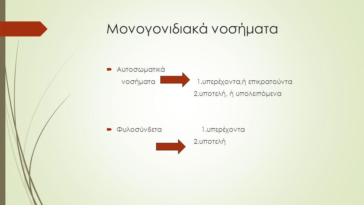 Μονογονιδιακά νοσήματα  Αυτοσωματικά νοσήματα 1.υπερέχοντα,ή επικρατούντα 2.υποτελή, ή υπολειπόμενα  Φυλοσύνδετα 1.υπερέχοντα 2.υποτελή