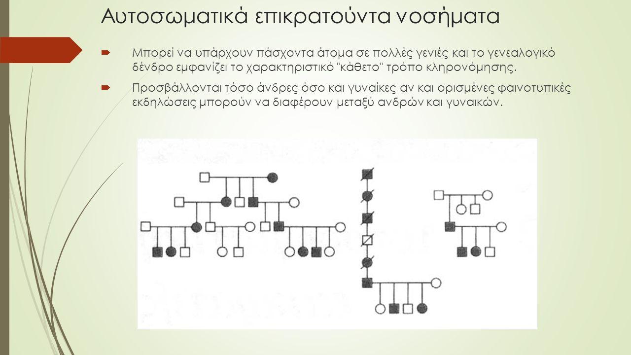 Αυτοσωματικά επικρατούντα νοσήματα  Μπορεί να υπάρχουν πάσχοντα άτομα σε πολλές γενιές και το γενεαλογικό δένδρο εμφανίζει το χαρακτηριστικό