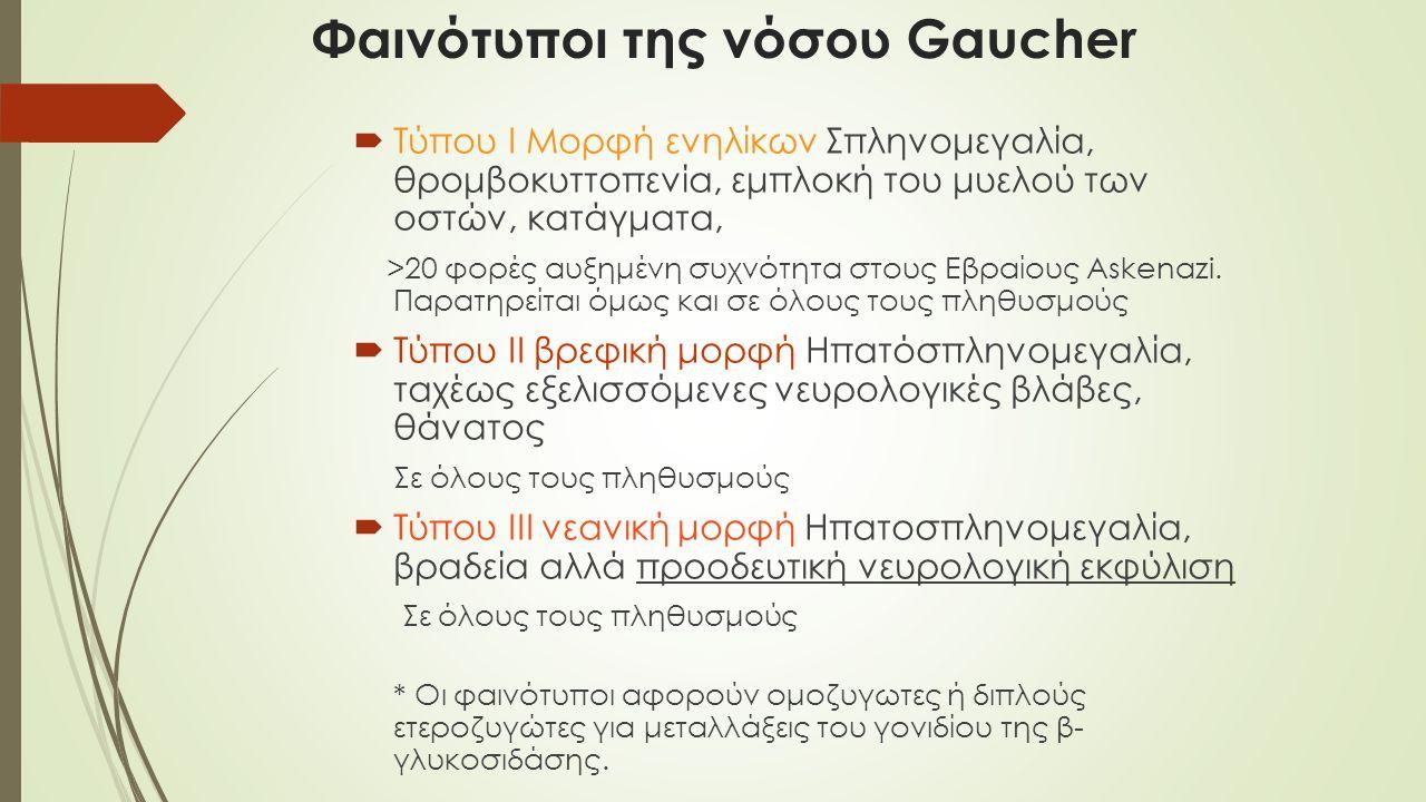 Φαινότυποι της νόσου Gaucher  Τύπου I Μορφή ενηλίκων Σπληνομεγαλία, θρομβοκυττοπενία, εμπλοκή του μυελού των οστών, κατάγματα, >20 φορές αυξημένη συχ