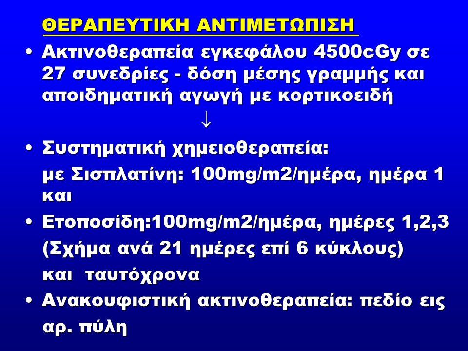 ΘΕΡΑΠΕΥΤΙΚΗ ΑΝΤΙΜΕΤΩΠΙΣΗ Ακτινοθεραπεία εγκεφάλου 4500cGy σε 27 συνεδρίες - δόση μέσης γραμμής και αποιδηματική αγωγή με κορτικοειδήΑκτινοθεραπεία εγκεφάλου 4500cGy σε 27 συνεδρίες - δόση μέσης γραμμής και αποιδηματική αγωγή με κορτικοειδή  Συστηματική χημειοθεραπεία:Συστηματική χημειοθεραπεία: με Σισπλατίνη: 100mg/m2/ημέρα, ημέρα 1 και με Σισπλατίνη: 100mg/m2/ημέρα, ημέρα 1 και Ετοποσίδη:100mg/m2/ημέρα, ημέρες 1,2,3Ετοποσίδη:100mg/m2/ημέρα, ημέρες 1,2,3 (Σχήμα ανά 21 ημέρες επί 6 κύκλους) (Σχήμα ανά 21 ημέρες επί 6 κύκλους) και ταυτόχρονα και ταυτόχρονα Ανακουφιστική ακτινοθεραπεία: πεδίο ειςΑνακουφιστική ακτινοθεραπεία: πεδίο εις αρ.