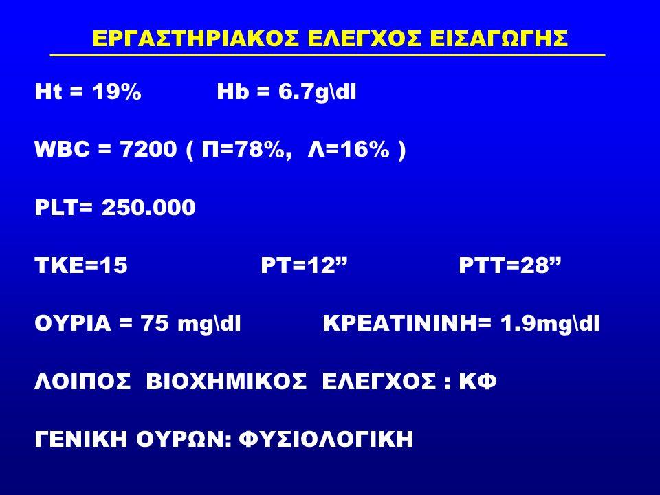 ΕΡΓΑΣΤΗΡΙΑΚΟΣ ΕΛΕΓΧΟΣ ΕΙΣΑΓΩΓΗΣ Ht = 19% Hb = 6.7g\dl WBC = 7200 ( Π=78%, Λ=16% ) PLT= 250.000 ΤΚΕ=15 PT=12'' PTT=28'' ΟΥΡΙΑ = 75 mg\dl ΚΡΕΑΤΙΝΙΝΗ= 1.9mg\dl ΛΟΙΠΟΣ ΒΙΟΧΗΜΙΚΟΣ ΕΛΕΓΧΟΣ : ΚΦ ΓΕΝΙΚΗ ΟΥΡΩΝ: ΦΥΣΙΟΛΟΓΙΚΗ