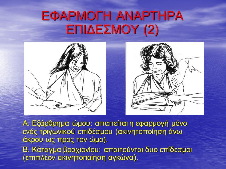 ΕΦΑΡΜΟΓΗ ΑΝΑΡΤΗΡΑ ΕΠΙΔΕΣΜΟΥ (2) Α.