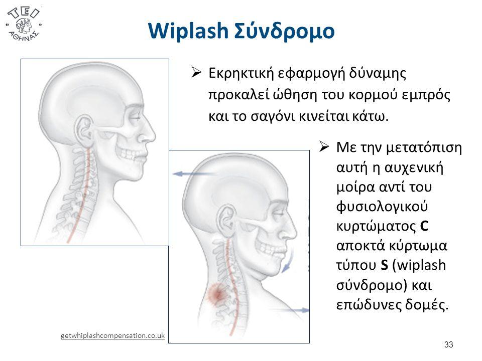 Wiplash Σύνδρομο 33 getwhiplashcompensation.co.uk  Εκρηκτική εφαρμογή δύναμης προκαλεί ώθηση του κορμού εμπρός και το σαγόνι κινείται κάτω.