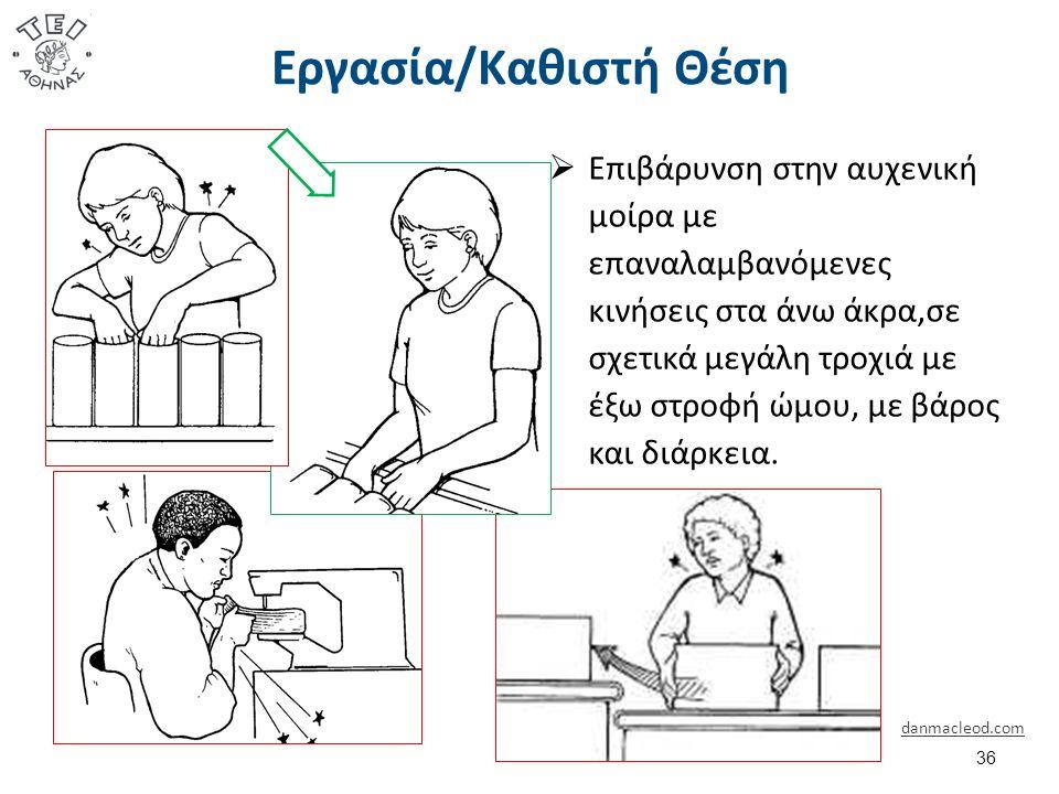Εργασία/Καθιστή Θέση 36  Επιβάρυνση στην αυχενική μοίρα με επαναλαμβανόμενες κινήσεις στα άνω άκρα,σε σχετικά μεγάλη τροχιά με έξω στροφή ώμου, με βάρος και διάρκεια.