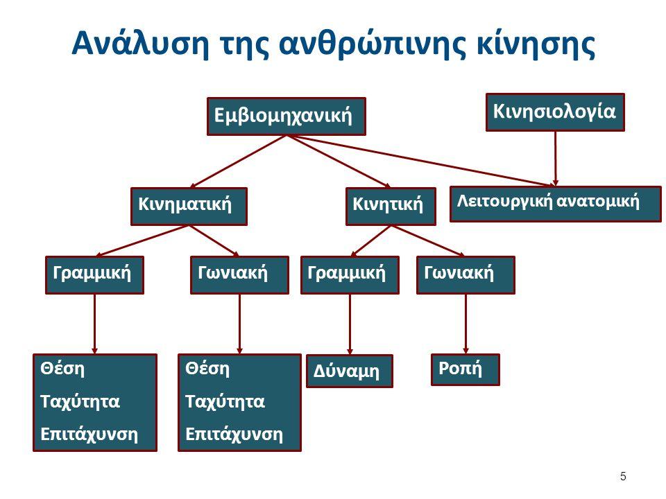 Εμβιομηχανική – Κινησιολογία 1/5 Η κινησιολογία μελετά και αναλύει ποιοτικά την ανθρώπινη κίνηση, Δηλ., παρατηρείται η λειτουργική κίνηση, αναλύονται οι κινήσεις που εκτελεί η κάθε άρθρωση και εν συνεχεία προσδιορίζονται οι μύες που εκτελούν την κίνηση της κάθε άρθρωσης.
