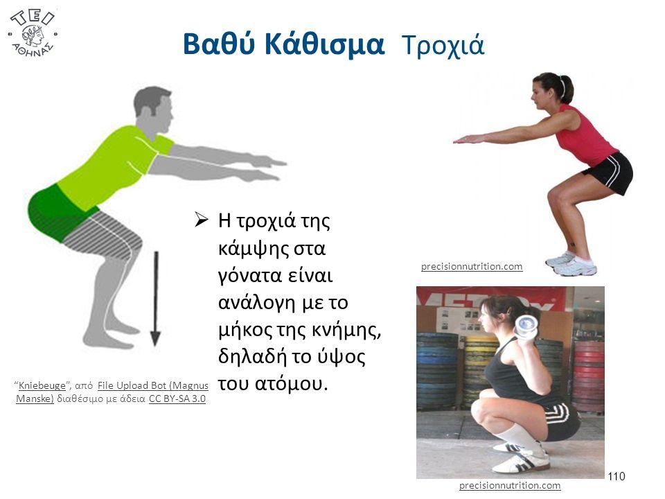 Βαθύ Κάθισμα Τροχιά 110 precisionnutrition.com  Η τροχιά της κάμψης στα γόνατα είναι ανάλογη με το μήκος της κνήμης, δηλαδή το ύψος του ατόμου.