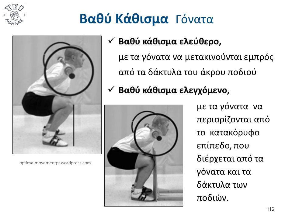 Βαθύ Κάθισμα Γόνατα 112 Βαθύ κάθισμα ελεύθερο, με τα γόνατα να μετακινούνται εμπρός από τα δάκτυλα του άκρου ποδιού με τα γόνατα να περιορίζονται από το κατακόρυφο επίπεδο, που διέρχεται από τα γόνατα και τα δάκτυλα των ποδιών.