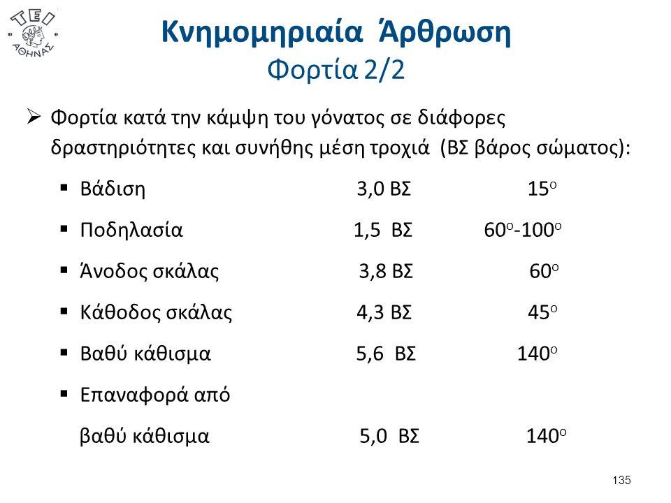 Κνημομηριαία Άρθρωση Φορτία 2/2  Φορτία κατά την κάμψη του γόνατος σε διάφορες δραστηριότητες και συνήθης μέση τροχιά (ΒΣ βάρος σώματος):  Βάδιση 3,0 ΒΣ 15 ο  Ποδηλασία 1,5 ΒΣ 60 ο -100 ο  Άνοδος σκάλας 3,8 ΒΣ 60 ο  Κάθοδος σκάλας 4,3 ΒΣ 45 ο  Βαθύ κάθισμα 5,6 ΒΣ 140 ο  Επαναφορά από βαθύ κάθισμα 5,0 ΒΣ 140 ο 135
