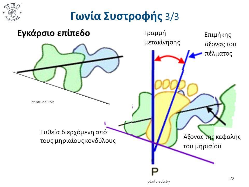 Γωνία Συστροφής 3/3 22 Επιμήκης άξονας του πέλματος Ευθεία διερχόμενη από τους μηριαίους κονδύλους Άξονας της κεφαλής του μηριαίου Γραμμή μετακίνησης pt.ntu.edu.tw Εγκάρσιο επίπεδο