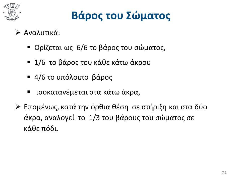 Βάρος του Σώματος  Αναλυτικά:  Ορίζεται ως 6/6 το βάρος του σώματος,  1/6 το βάρος του κάθε κάτω άκρου  4/6 το υπόλοιπο βάρος  ισοκατανέμεται στα κάτω άκρα,  Επομένως, κατά την όρθια θέση σε στήριξη και στα δύο άκρα, αναλογεί το 1/3 του βάρους του σώματος σε κάθε πόδι.