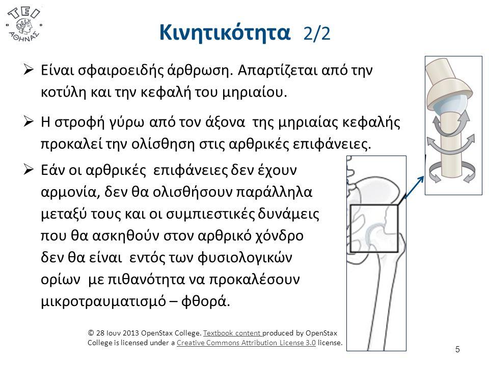 Τετρακέφαλος Δύναμη 136 60-30 15-0 30-15  Το ποσοστό της μέγιστης δύναμης που απαιτείται από τον τετρακέφαλο για την έκταση του γόνατος από συγκεκριμένες μοίρες κάμψης.