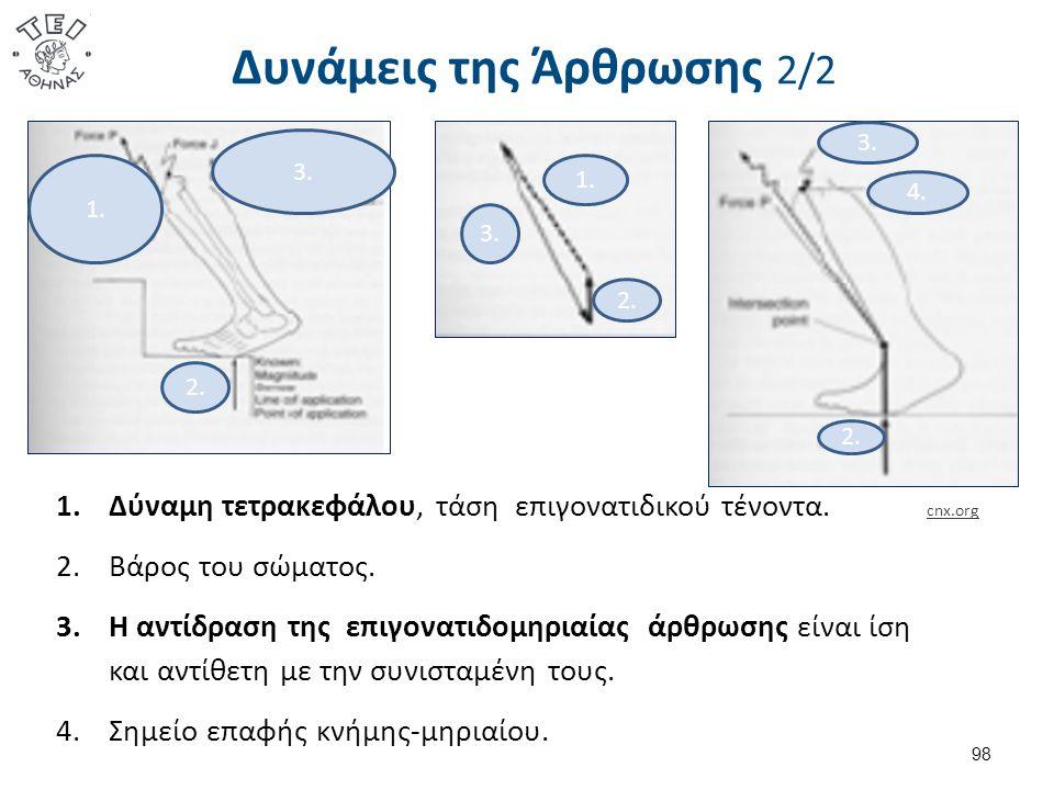 Δυνάμεις της Άρθρωσης 2/2 98 cnx.org 1.Δύναμη τετρακεφάλου, τάση επιγονατιδικού τένοντα.