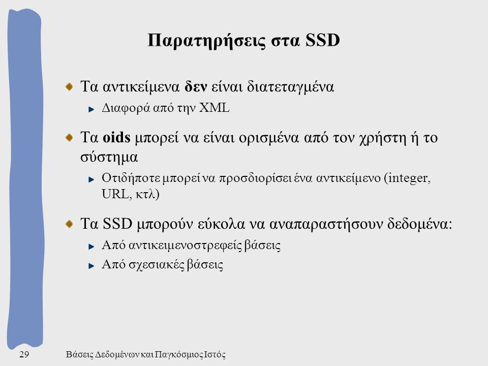 Βάσεις Δεδομένων και Παγκόσμιος Ιστός29 Παρατηρήσεις στα SSD Τα αντικείμενα δεν είναι διατεταγμένα Διαφορά από την XML Τα oids μπορεί να είναι ορισμένα από τον χρήστη ή το σύστημα Οτιδήποτε μπορεί να προσδιορίσει ένα αντικείμενο (integer, URL, κτλ) Τα SSD μπορούν εύκολα να αναπαραστήσουν δεδομένα: Από αντικειμενοστρεφείς βάσεις Από σχεσιακές βάσεις