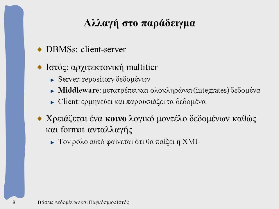 Βάσεις Δεδομένων και Παγκόσμιος Ιστός8 Αλλαγή στο παράδειγμα DBMSs: client-server Ιστός: αρχιτεκτονική multitier Server: repository δεδομένων Middleware: μετατρέπει και ολοκληρώνει (integrates) δεδομένα Client: ερμηνεύει και παρουσιάζει τα δεδομένα Χρειάζεται ένα κοινο λογικό μοντέλο δεδομένων καθώς και format ανταλλαγής Τον ρόλο αυτό φαίνεται ότι θα παίξει η XML