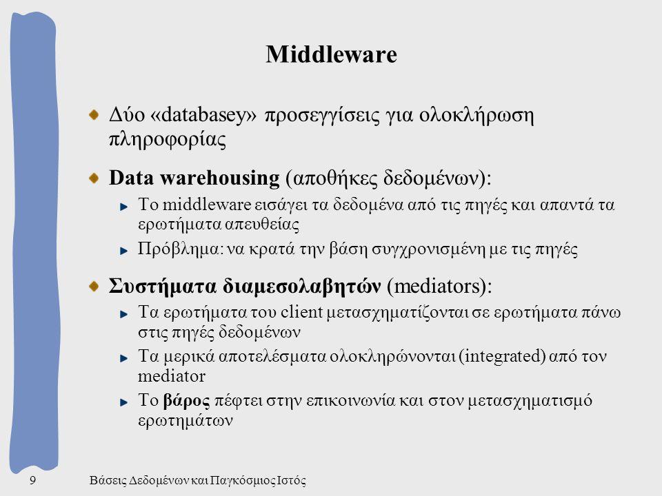 Βάσεις Δεδομένων και Παγκόσμιος Ιστός9 Middleware Δύο «databasey» προσεγγίσεις για ολοκλήρωση πληροφορίας Data warehousing (αποθήκες δεδομένων): Το middleware εισάγει τα δεδομένα από τις πηγές και απαντά τα ερωτήματα απευθείας Πρόβλημα: να κρατά την βάση συγχρονισμένη με τις πηγές Συστήματα διαμεσολαβητών (mediators): Τα ερωτήματα του client μετασχηματίζονται σε ερωτήματα πάνω στις πηγές δεδομένων Τα μερικά αποτελέσματα ολοκληρώνονται (integrated) από τον mediator Το βάρος πέφτει στην επικοινωνία και στον μετασχηματισμό ερωτημάτων