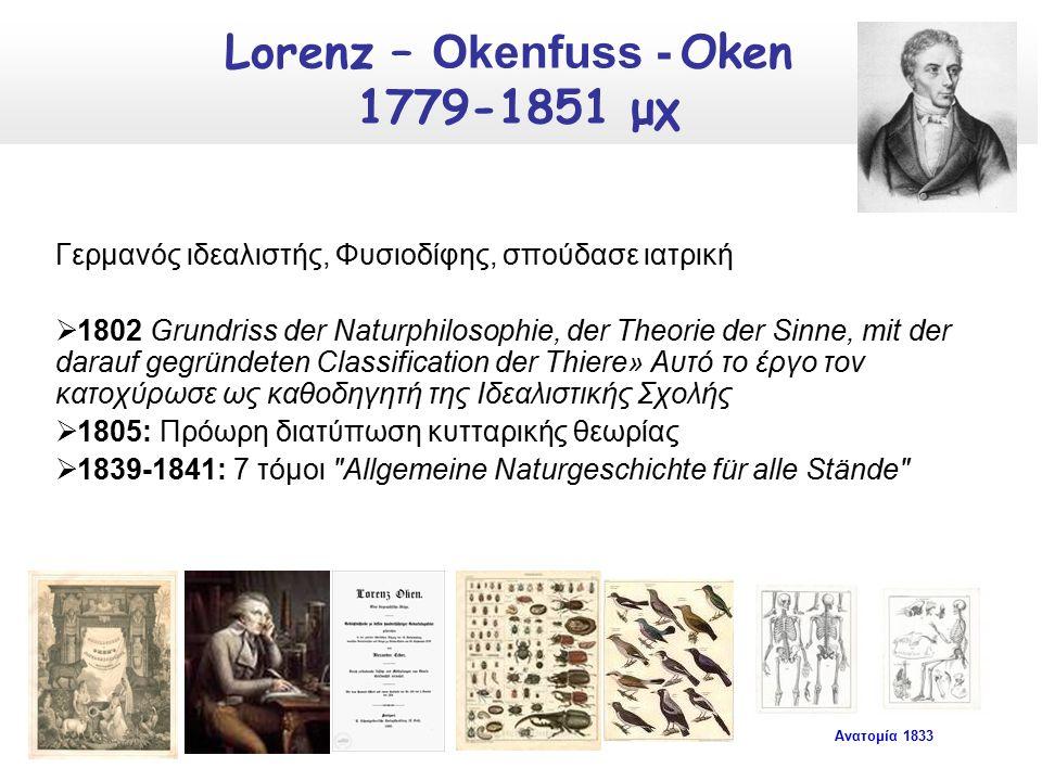 Γερμανός ιδεαλιστής, Φυσιοδίφης, σπούδασε ιατρική  1802 Grundriss der Naturphilosophie, der Theorie der Sinne, mit der darauf gegründeten Classification der Thiere» Αυτό το έργο τον κατοχύρωσε ως καθοδηγητή της Ιδεαλιστικής Σχολής  1805: Πρόωρη διατύπωση κυτταρικής θεωρίας  1839-1841: 7 τόμοι Allgemeine Naturgeschichte für alle Stände Lorenz – Okenfuss - Oken 1779-1851 μχ Ανατομία 1833