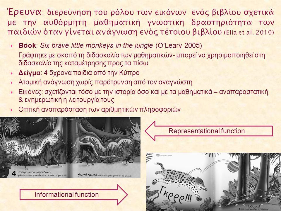  Book: Six brave little monkeys in the jungle (O'Leary 2005) Γράφτηκε με σκοπό τη διδασκαλία των μαθηματικών- μπορεί να χρησιμοποιηθεί στη διδασκαλία της καταμέτρησης προς τα πίσω  Δείγμα: 4 5χρονα παιδιά από την Κύπρο  Ατομική ανάγνωση χωρίς παρότρυνση από τον αναγνώστη  Εικόνες: σχετίζονται τόσο με την ιστορία όσο και με τα μαθηματικά – αναπαραστατική & ενημερωτική η λειτουργία τους  Οπτική αναπαράσταση των αριθμητικών πληροφοριών Representational function Informational function