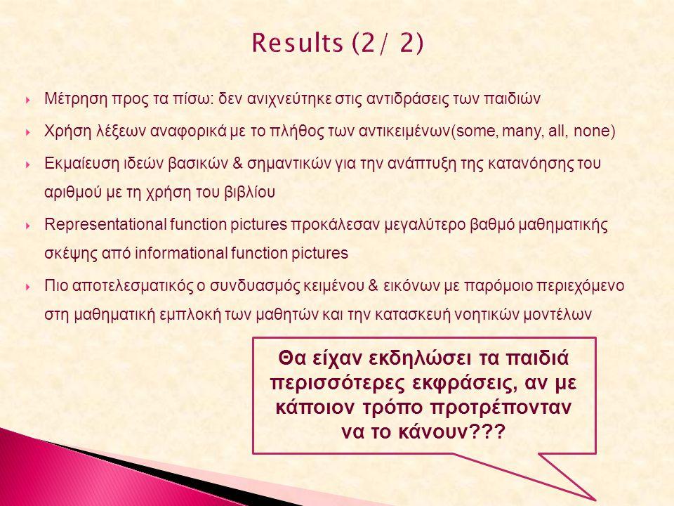  Μέτρηση προς τα πίσω: δεν ανιχνεύτηκε στις αντιδράσεις των παιδιών  Χρήση λέξεων αναφορικά με το πλήθος των αντικειμένων(some, many, all, none)  Εκμαίευση ιδεών βασικών & σημαντικών για την ανάπτυξη της κατανόησης του αριθμού με τη χρήση του βιβλίου  Representational function pictures προκάλεσαν μεγαλύτερο βαθμό μαθηματικής σκέψης από informational function pictures  Πιο αποτελεσματικός ο συνδυασμός κειμένου & εικόνων με παρόμοιο περιεχόμενο στη μαθηματική εμπλοκή των μαθητών και την κατασκευή νοητικών μοντέλων Θα είχαν εκδηλώσει τα παιδιά περισσότερες εκφράσεις, αν με κάποιον τρόπο προτρέπονταν να το κάνουν???