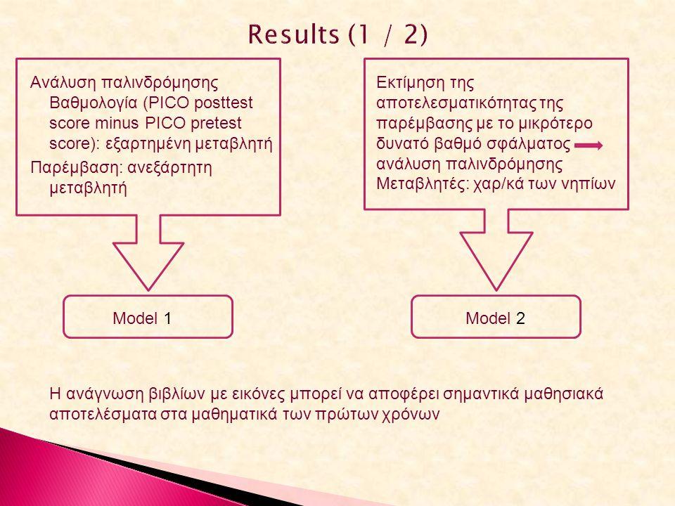 Ανάλυση παλινδρόμησης Βαθμολογία (PICO posttest score minus PICO pretest score): εξαρτημένη μεταβλητή Παρέμβαση: ανεξάρτητη μεταβλητή Model 1Model 2 Εκτίμηση της αποτελεσματικότητας της παρέμβασης με το μικρότερο δυνατό βαθμό σφάλματος ανάλυση παλινδρόμησης Μεταβλητές: χαρ/κά των νηπίων Η ανάγνωση βιβλίων με εικόνες μπορεί να αποφέρει σημαντικά μαθησιακά αποτελέσματα στα μαθηματικά των πρώτων χρόνων