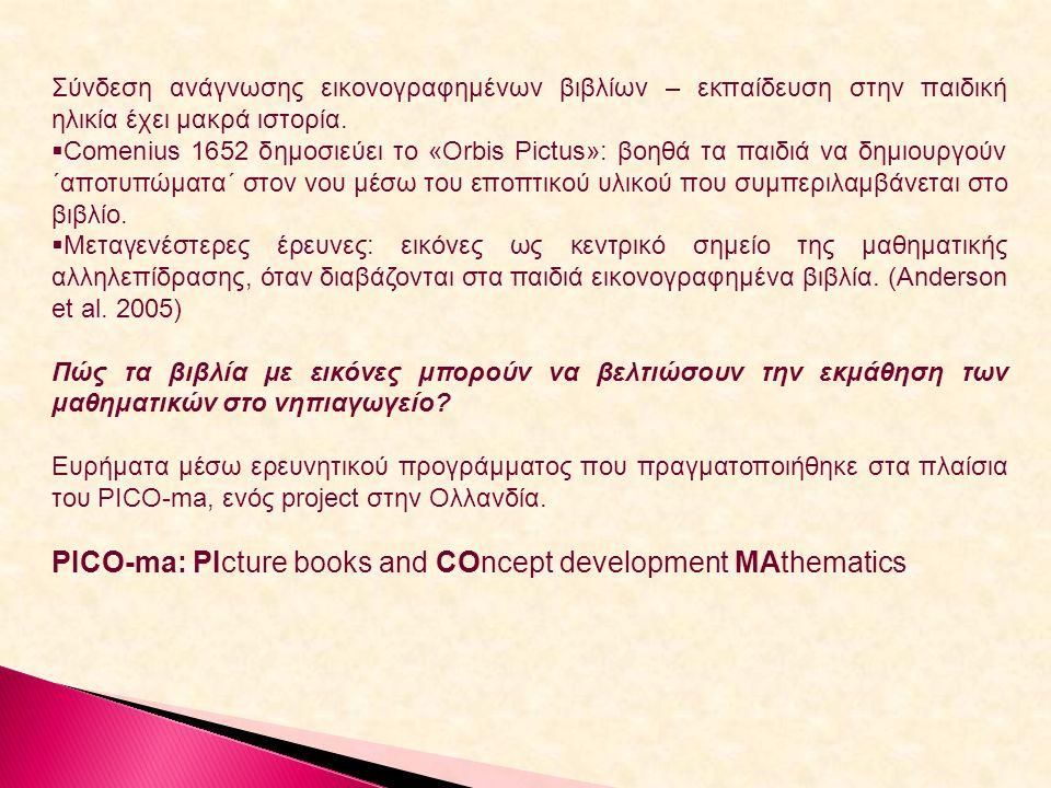 Σύνδεση ανάγνωσης εικονογραφημένων βιβλίων – εκπαίδευση στην παιδική ηλικία έχει μακρά ιστορία.  Comenius 1652 δημοσιεύει το «Orbis Pictus»: βοηθά τα