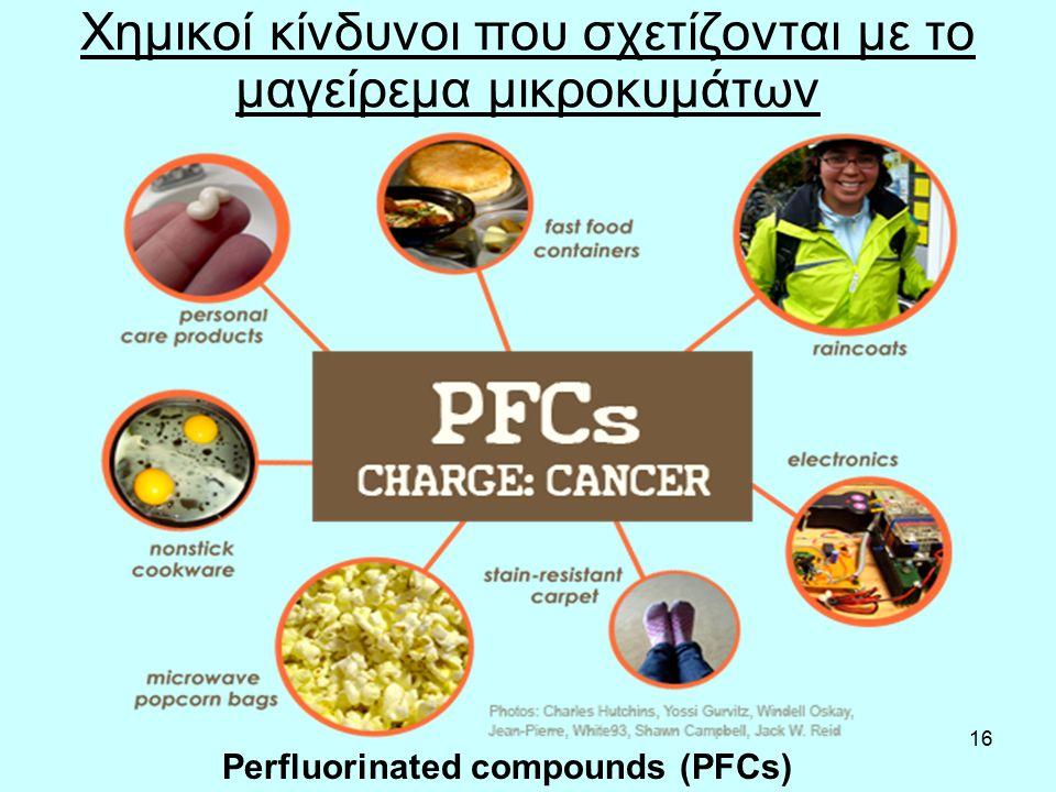 16 Χημικοί κίνδυνοι που σχετίζονται με το μαγείρεμα μικροκυμάτων Perfluorinated compounds (PFCs)