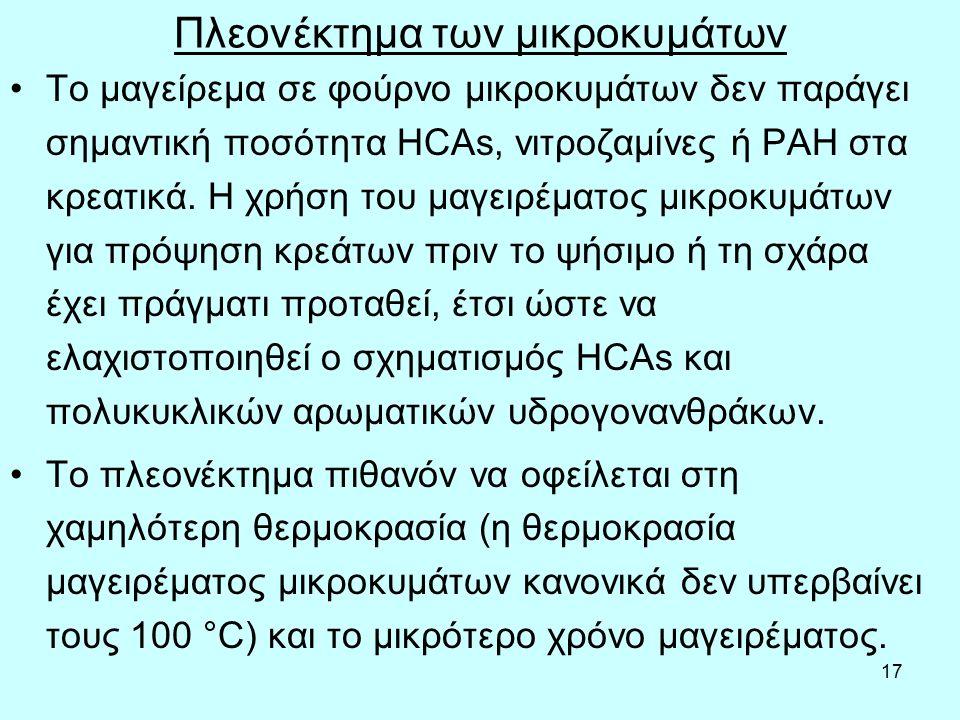 17 Πλεονέκτημα των μικροκυμάτων Το μαγείρεμα σε φούρνο μικροκυμάτων δεν παράγει σημαντική ποσότητα HCAs, νιτροζαμίνες ή PAH στα κρεατικά. Η χρήση του