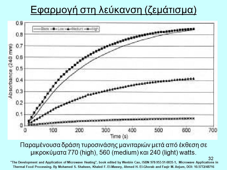 32 Εφαρμογή στη λεύκανση (ζεμάτισμα) Παραμένουσα δράση τυροσινάσης μανιταριών μετά από έκθεση σε μικροκύματα 770 (high), 560 (medium) και 240 (light)