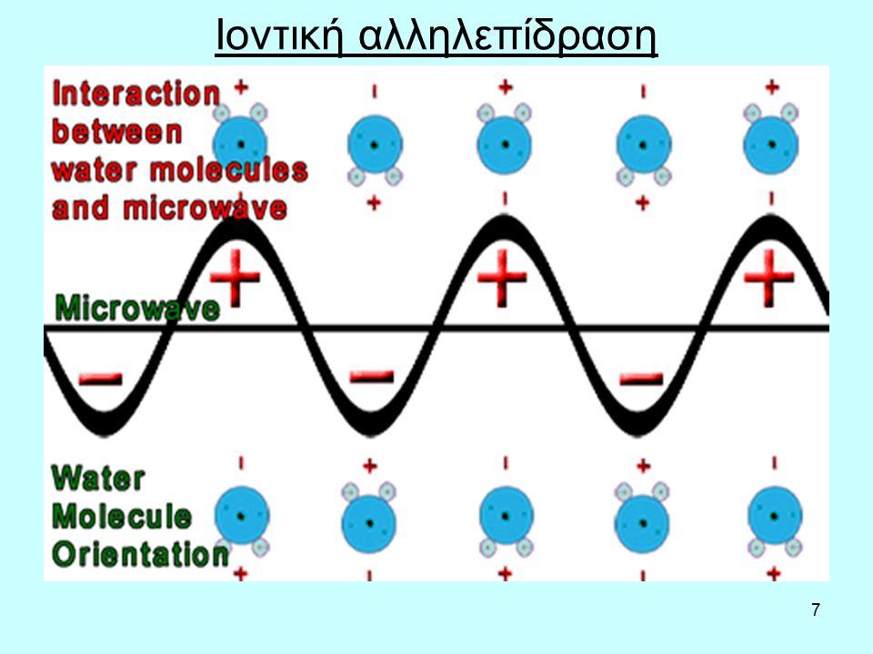 7 Ιοντική αλληλεπίδραση