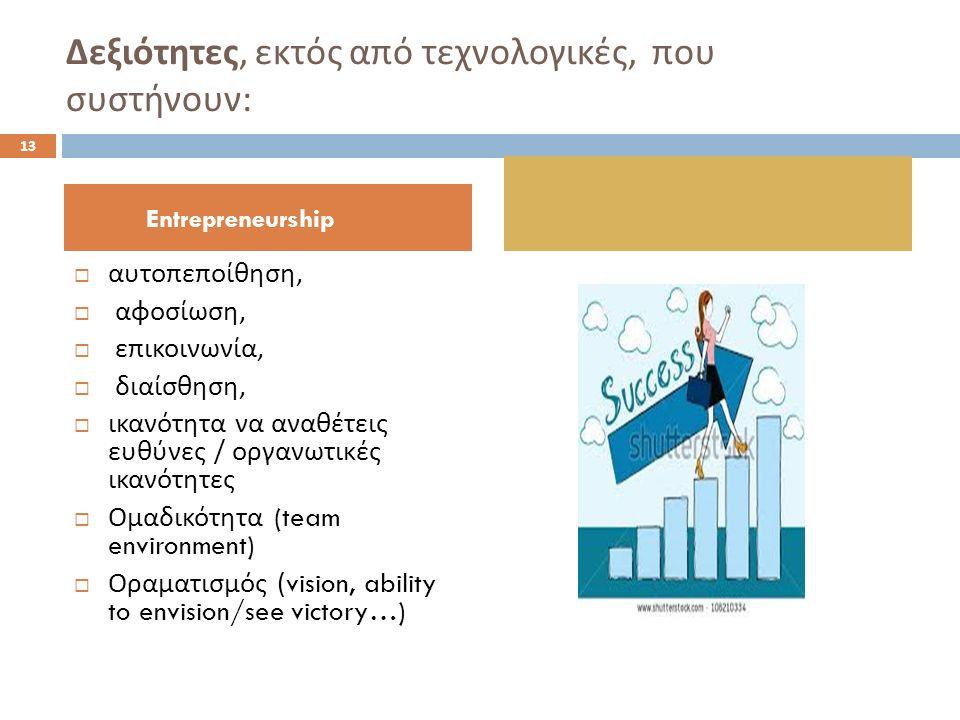 Δεξιότητες, εκτός από τεχνολογικές, που συστήνουν :  αυτοπεποίθηση,  αφοσίωση,  επικοινωνία,  διαίσθηση,  ικανότητα να αναθέτεις ευθύνες / οργανωτικές ικανότητες  Ομαδικότητα (team environment)  Οραματισμός (vision, ability to envision/see victory…) 13 Entrepreneurship
