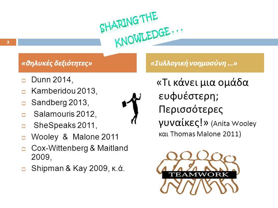  Dunn 2014,  Kamberidou 2013,  Sandberg 2013,  Salamouris 2012,  SheSpeaks 2011,  Wooley & Malone 2011  Cox-Wittenberg & Maitland 2009,  Shipman & Kay 2009, κ.ά.