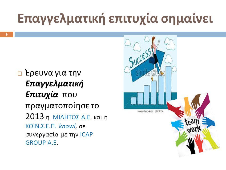 Επαγγελματική επιτυχία σημαίνει  Έρευνα για την Επαγγελματική Επιτυχία που πραγματοποίησε το 2013 η ΜΙΛΗΤΟΣ Α. Ε. και η ΚΟΙΝ. Σ. Ε. Π. knowl, σε συνε