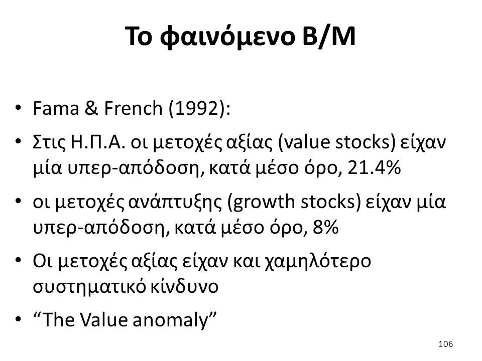 Το φαινόμενο Β/Μ Fama & French (1992): Στις Η.Π.Α.