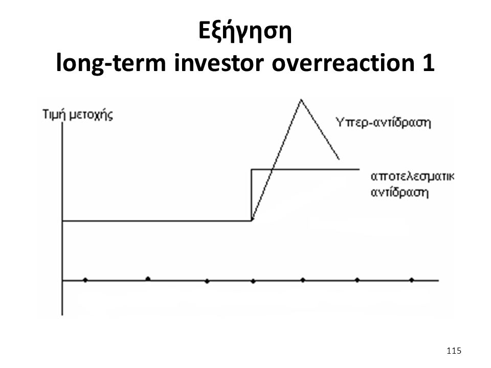 Εξήγηση long-term investor overreaction 1 115