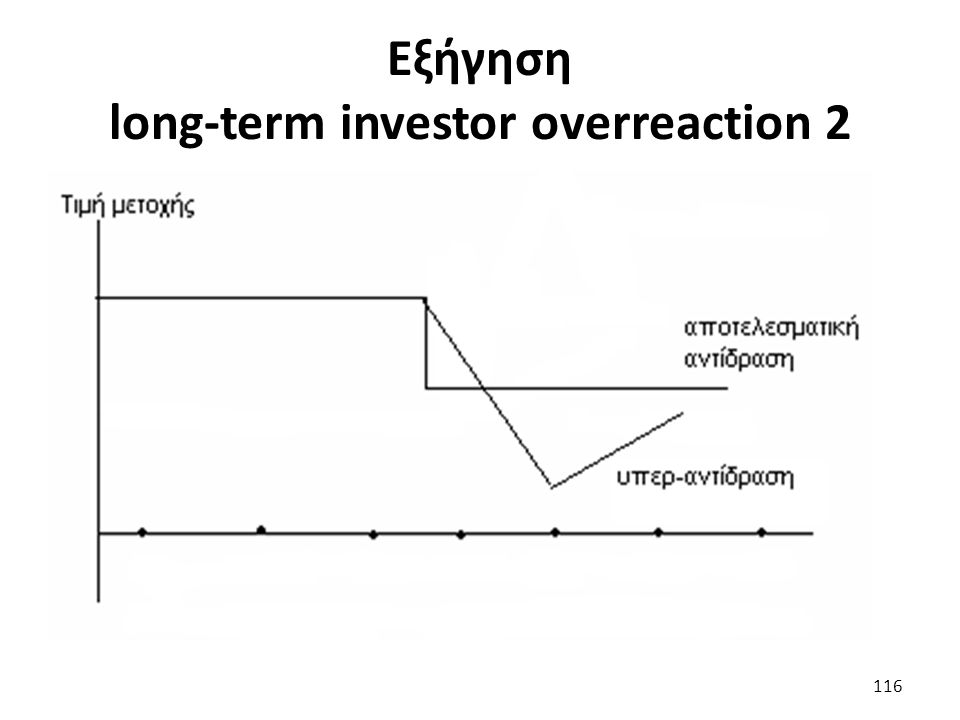Εξήγηση long-term investor overreaction 2 116