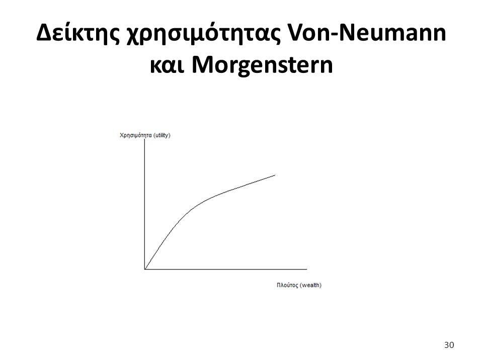 Δείκτης χρησιμότητας Von-Neumann και Morgenstern 30