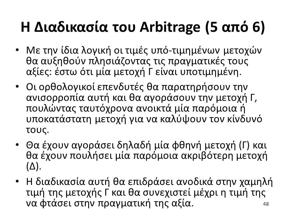 Η Διαδικασία του Arbitrage (5 από 6) Με την ίδια λογική οι τιμές υπό-τιμημένων μετοχών θα αυξηθούν πλησιάζοντας τις πραγματικές τους αξίες: έστω ότι μία μετοχή Γ είναι υποτιμημένη.