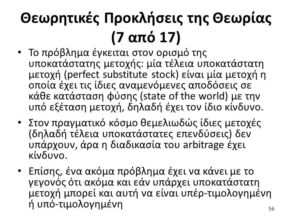 Θεωρητικές Προκλήσεις της Θεωρίας (7 από 17) Το πρόβλημα έγκειται στον ορισμό της υποκατάστατης μετοχής: μία τέλεια υποκατάστατη μετοχή (perfect substitute stock) είναι μία μετοχή η οποία έχει τις ίδιες αναμενόμενες αποδόσεις σε κάθε κατάσταση φύσης (state of the world) με την υπό εξέταση μετοχή, δηλαδή έχει τον ίδιο κίνδυνο.
