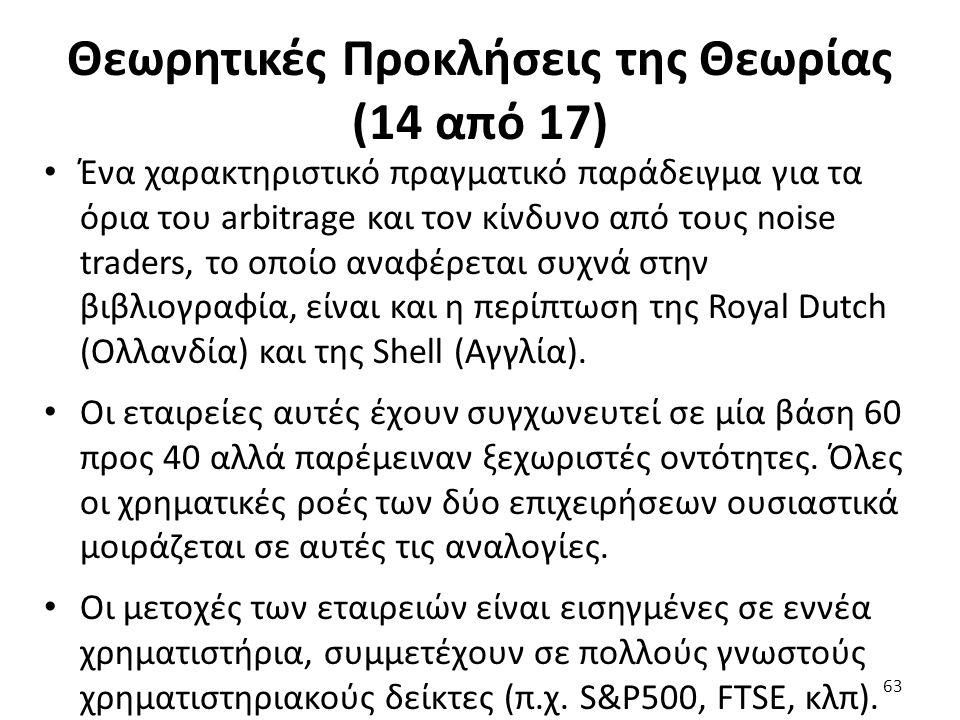 Θεωρητικές Προκλήσεις της Θεωρίας (14 από 17) Ένα χαρακτηριστικό πραγματικό παράδειγμα για τα όρια του arbitrage και τον κίνδυνο από τους noise traders, το οποίο αναφέρεται συχνά στην βιβλιογραφία, είναι και η περίπτωση της Royal Dutch (Ολλανδία) και της Shell (Αγγλία).
