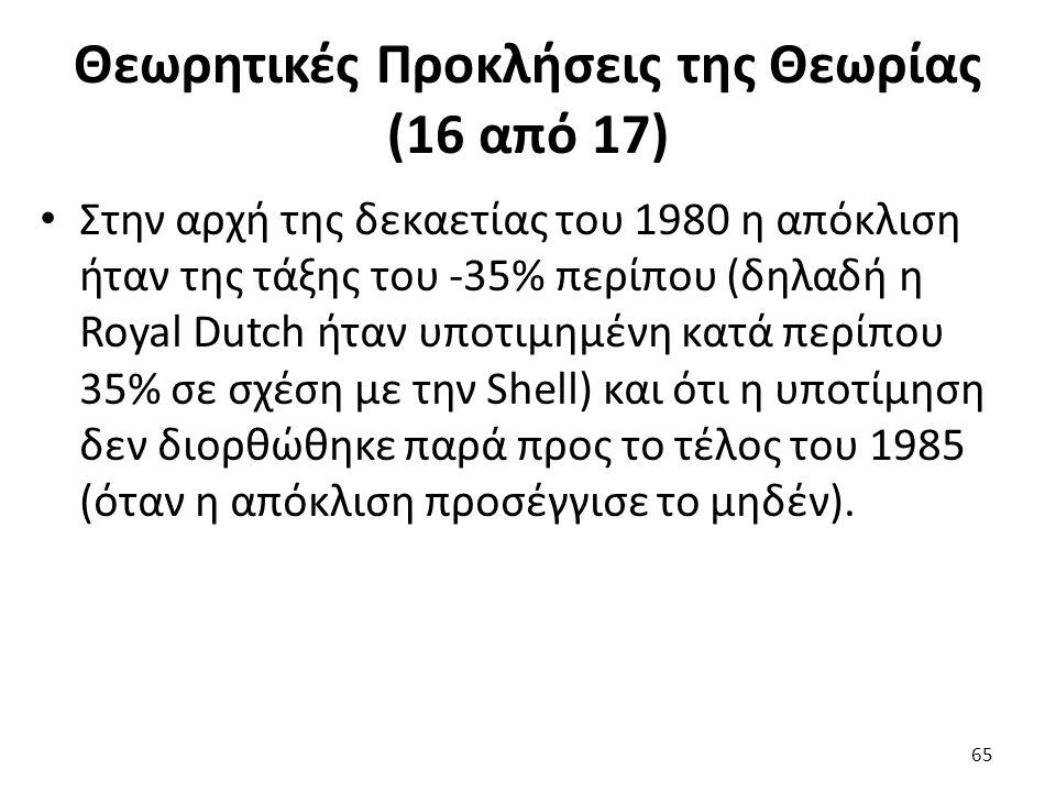 Θεωρητικές Προκλήσεις της Θεωρίας (16 από 17) Στην αρχή της δεκαετίας του 1980 η απόκλιση ήταν της τάξης του -35% περίπου (δηλαδή η Royal Dutch ήταν υποτιμημένη κατά περίπου 35% σε σχέση με την Shell) και ότι η υποτίμηση δεν διορθώθηκε παρά προς το τέλος του 1985 (όταν η απόκλιση προσέγγισε το μηδέν).