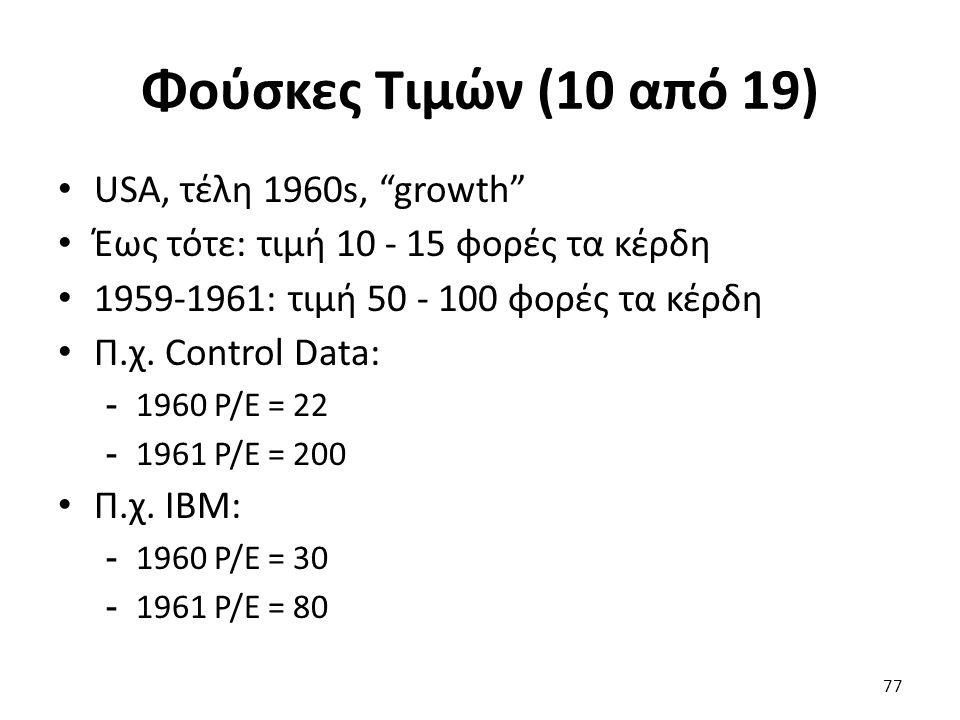 Φούσκες Τιμών (10 από 19) USA, τέλη 1960s, growth Έως τότε: τιμή 10 - 15 φορές τα κέρδη 1959-1961: τιμή 50 - 100 φορές τα κέρδη Π.χ.