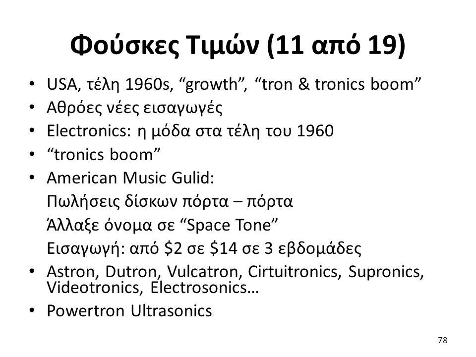 Φούσκες Τιμών (11 από 19) USA, τέλη 1960s, growth , tron & tronics boom Αθρόες νέες εισαγωγές Electronics: η μόδα στα τέλη του 1960 tronics boom American Music Gulid: Πωλήσεις δίσκων πόρτα – πόρτα Άλλαξε όνομα σε Space Tone Εισαγωγή: από $2 σε $14 σε 3 εβδομάδες Astron, Dutron, Vulcatron, Cirtuitronics, Supronics, Videotronics, Electrosonics… Powertron Ultrasonics 78