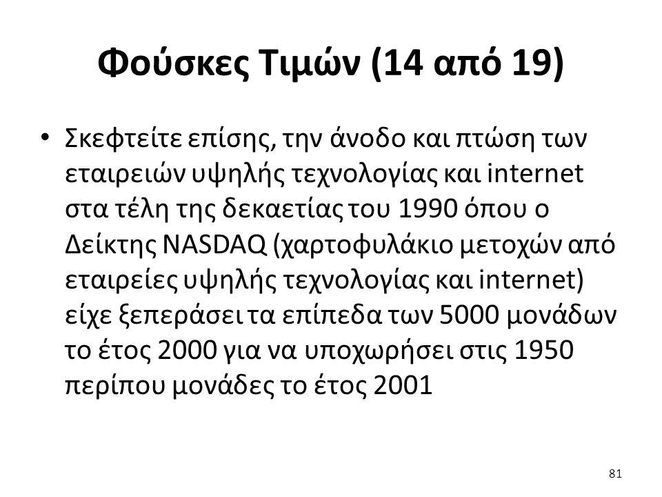 Φούσκες Τιμών (14 από 19) Σκεφτείτε επίσης, την άνοδο και πτώση των εταιρειών υψηλής τεχνολογίας και internet στα τέλη της δεκαετίας του 1990 όπου ο Δείκτης NASDAQ (χαρτοφυλάκιο μετοχών από εταιρείες υψηλής τεχνολογίας και internet) είχε ξεπεράσει τα επίπεδα των 5000 μονάδων το έτος 2000 για να υποχωρήσει στις 1950 περίπου μονάδες το έτος 2001 81