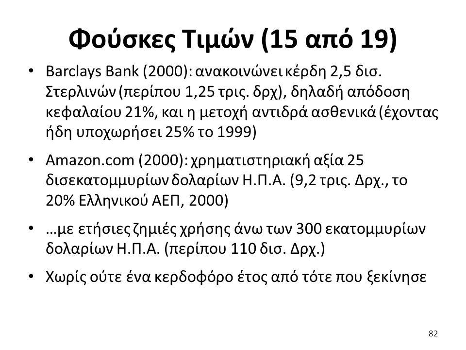 Φούσκες Τιμών (15 από 19) Barclays Bank (2000): ανακοινώνει κέρδη 2,5 δισ.