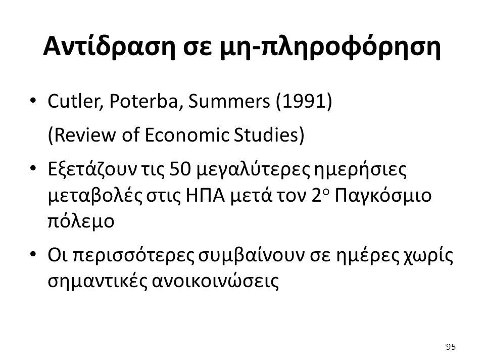 Αντίδραση σε μη-πληροφόρηση Cutler, Poterba, Summers (1991) (Review of Economic Studies) Εξετάζουν τις 50 μεγαλύτερες ημερήσιες μεταβολές στις ΗΠΑ μετά τον 2 ο Παγκόσμιο πόλεμο Οι περισσότερες συμβαίνουν σε ημέρες χωρίς σημαντικές ανοικοινώσεις 95