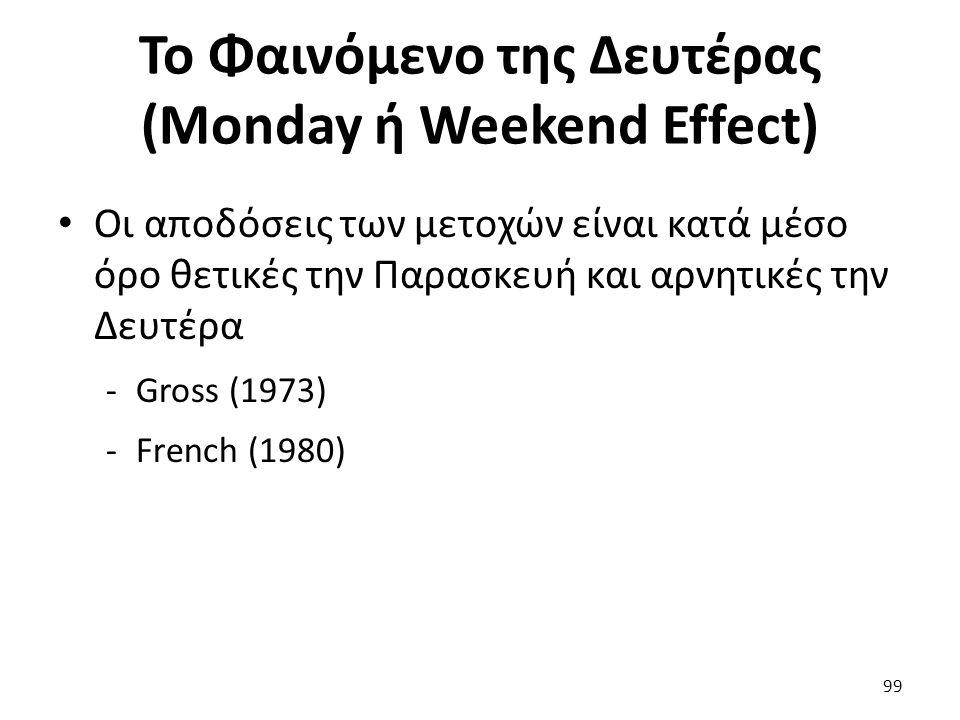 Το Φαινόμενο της Δευτέρας (Monday ή Weekend Effect) Οι αποδόσεις των μετοχών είναι κατά μέσο όρο θετικές την Παρασκευή και αρνητικές την Δευτέρα -Gross (1973) -French (1980) 99