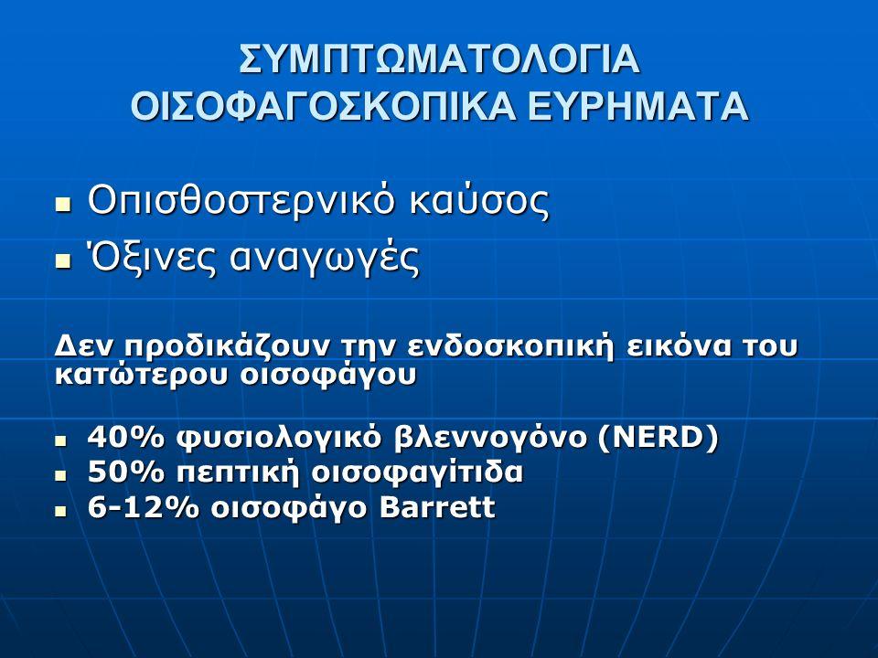 ΣΥΜΠΤΩΜΑΤΟΛΟΓΙΑ ΟΙΣΟΦΑΓΟΣΚΟΠΙΚΑ ΕΥΡΗΜΑΤΑ Οπισθοστερνικό καύσος Οπισθοστερνικό καύσος Όξινες αναγωγές Όξινες αναγωγές Δεν προδικάζουν την ενδοσκοπική εικόνα του κατώτερου οισοφάγου 40% φυσιολογικό βλεννογόνο (NERD) 40% φυσιολογικό βλεννογόνο (NERD) 50% πεπτική οισοφαγίτιδα 50% πεπτική οισοφαγίτιδα 6-12% οισοφάγο Barrett 6-12% οισοφάγο Barrett