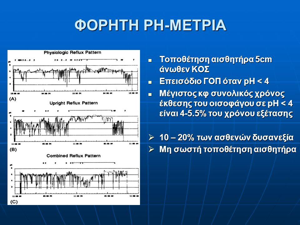 ΦΟΡΗΤΗ PH-ΜΕΤΡΙΑ Τοποθέτηση αισθητήρα 5cm άνωθεν ΚΟΣ Τοποθέτηση αισθητήρα 5cm άνωθεν ΚΟΣ Επεισόδιο ΓΟΠ όταν pH < 4 Επεισόδιο ΓΟΠ όταν pH < 4 Μέγιστος κφ συνολικός χρόνος έκθεσης του οισοφάγου σε pH < 4 είναι 4-5.5% του χρόνου εξέτασης Μέγιστος κφ συνολικός χρόνος έκθεσης του οισοφάγου σε pH < 4 είναι 4-5.5% του χρόνου εξέτασης  10 – 20% των ασθενών δυσανεξία  Μη σωστή τοποθέτηση αισθητήρα
